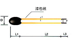 外型尺寸和结构B型