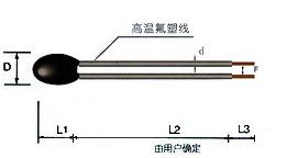 外型尺寸和结构C型